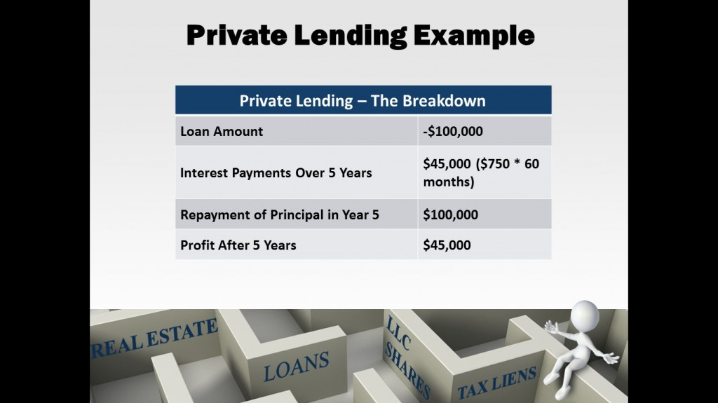 private-lending